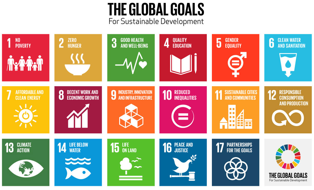 SDG-Topics